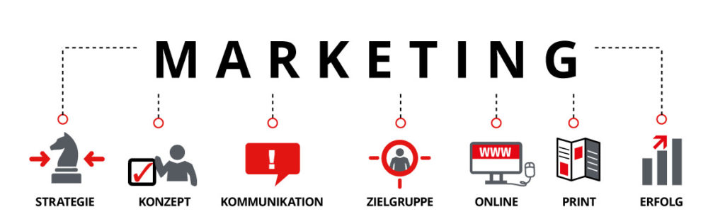 Marketing Schaugrafik